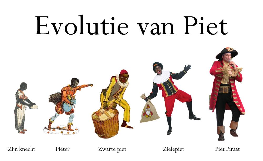 Evolutie van zwarte Piet